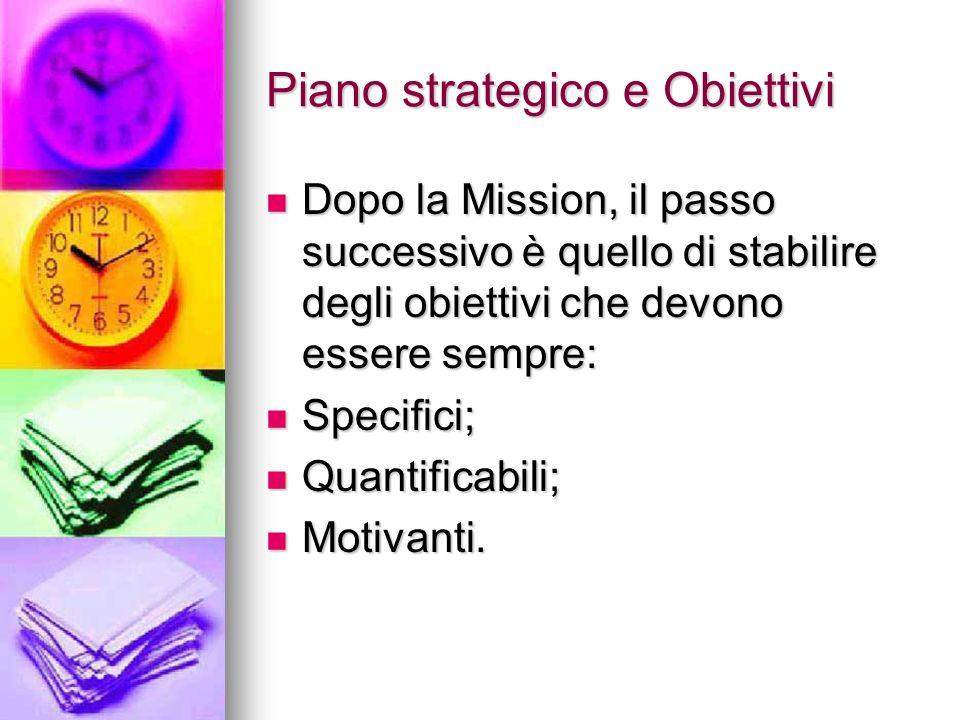 Piano strategico e Obiettivi