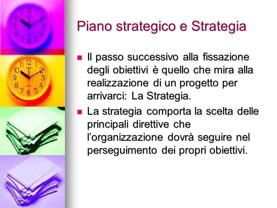 Piano strategico e Strategia