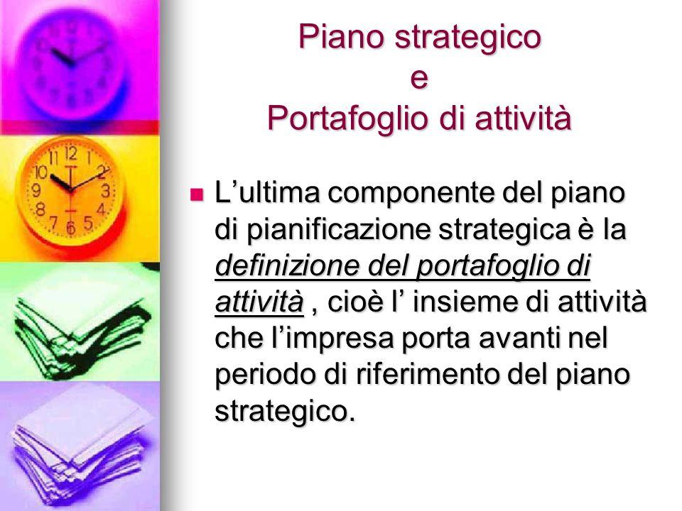 Piano strategico e Portafoglio di attività