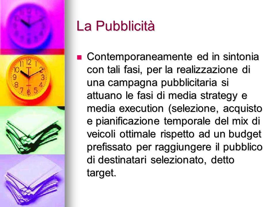 La Pubblicità