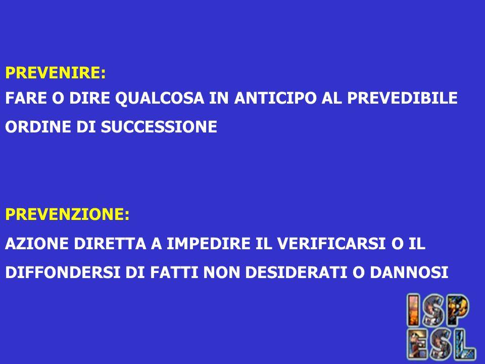 PREVENIRE: FARE O DIRE QUALCOSA IN ANTICIPO AL PREVEDIBILE ORDINE DI SUCCESSIONE. PREVENZIONE: