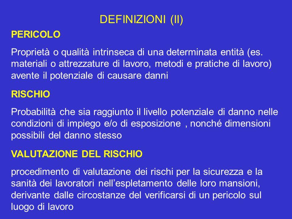 DEFINIZIONI (II) PERICOLO