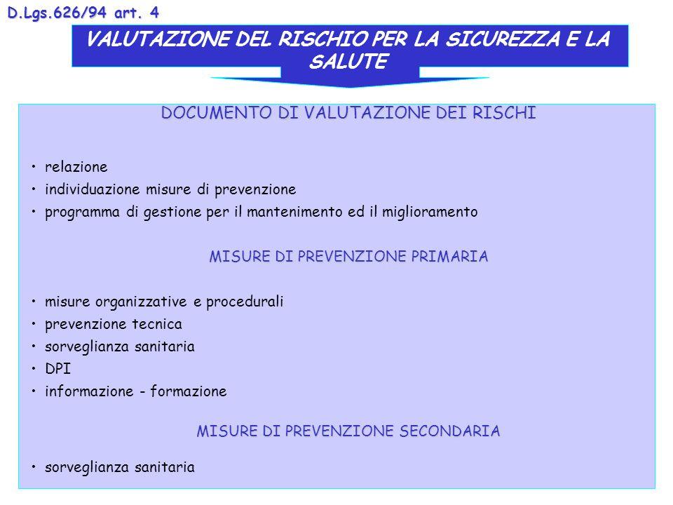 VALUTAZIONE DEL RISCHIO PER LA SICUREZZA E LA SALUTE