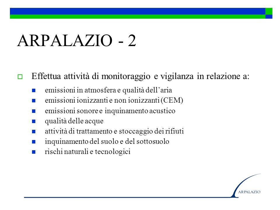 ARPALAZIO - 2 Effettua attività di monitoraggio e vigilanza in relazione a: emissioni in atmosfera e qualità dell'aria.