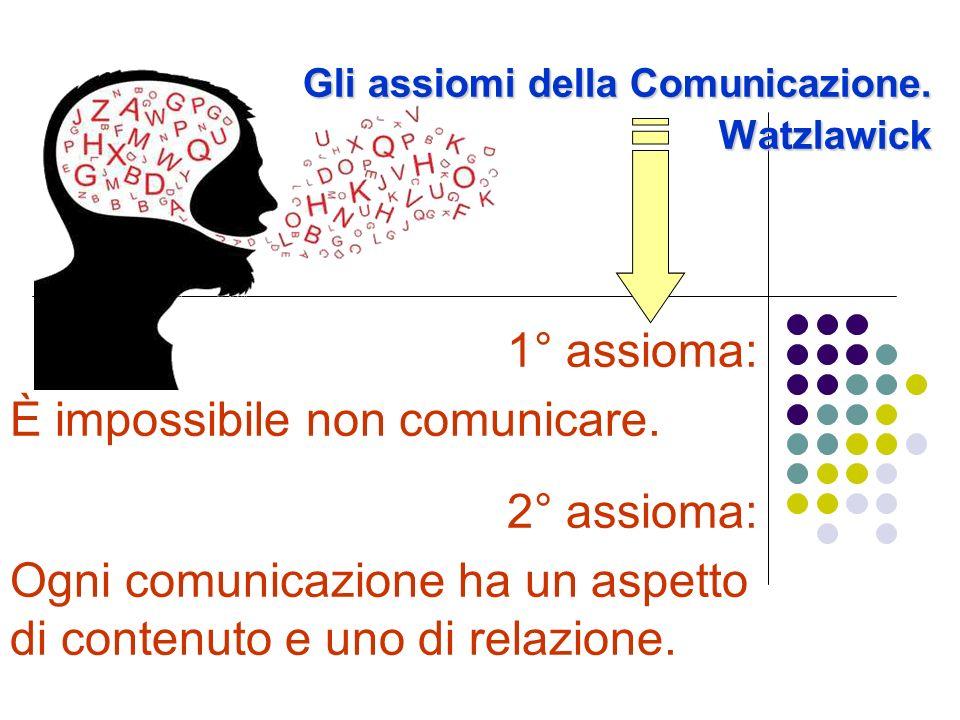 Gli assiomi della Comunicazione. Watzlawick