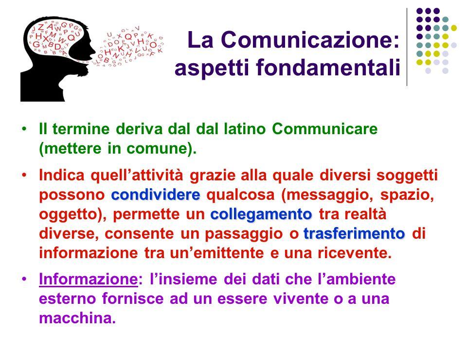 La Comunicazione: aspetti fondamentali