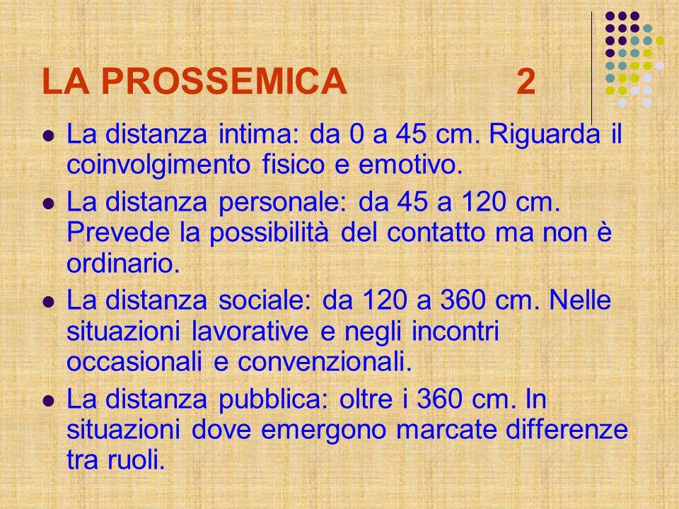 LA PROSSEMICA 2 La distanza intima: da 0 a 45 cm. Riguarda il coinvolgimento fisico e emotivo.