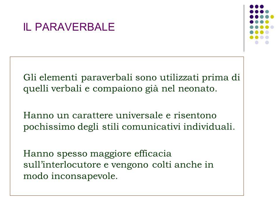 IL PARAVERBALE Gli elementi paraverbali sono utilizzati prima di quelli verbali e compaiono già nel neonato.