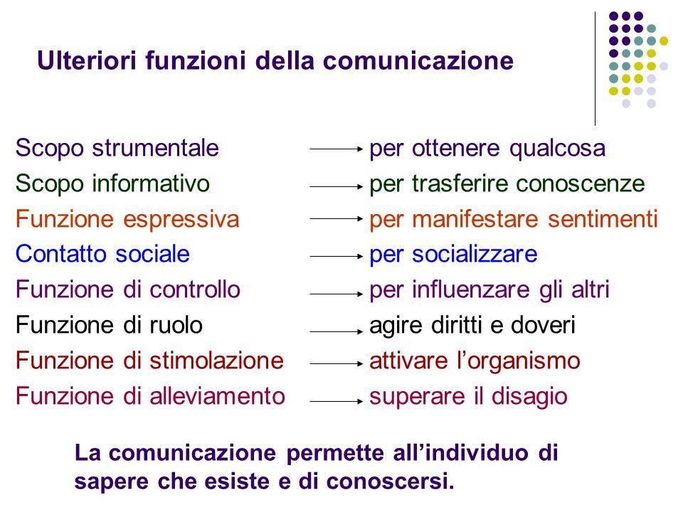 Ulteriori funzioni della comunicazione
