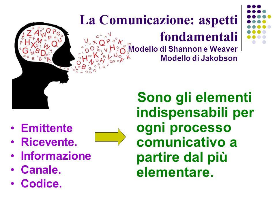 La Comunicazione: aspetti fondamentali Modello di Shannon e Weaver Modello di Jakobson