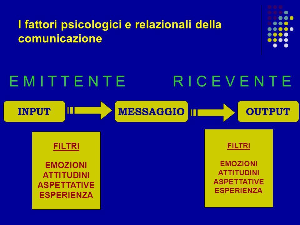 I fattori psicologici e relazionali della comunicazione