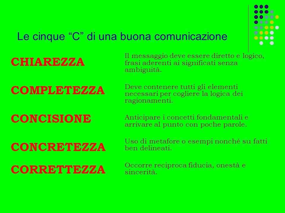Le cinque C di una buona comunicazione