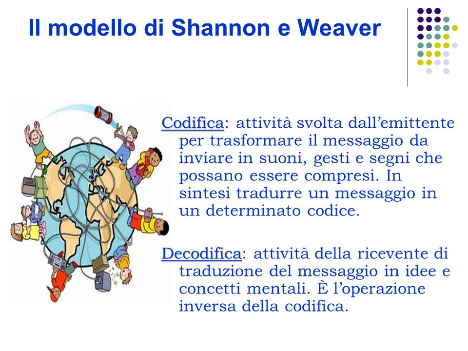 Il modello di Shannon e Weaver