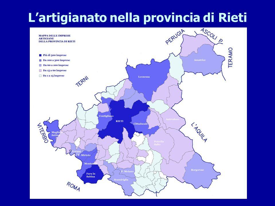 L'artigianato nella provincia di Rieti