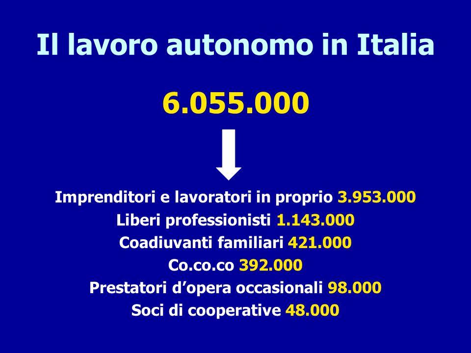 Il lavoro autonomo in Italia
