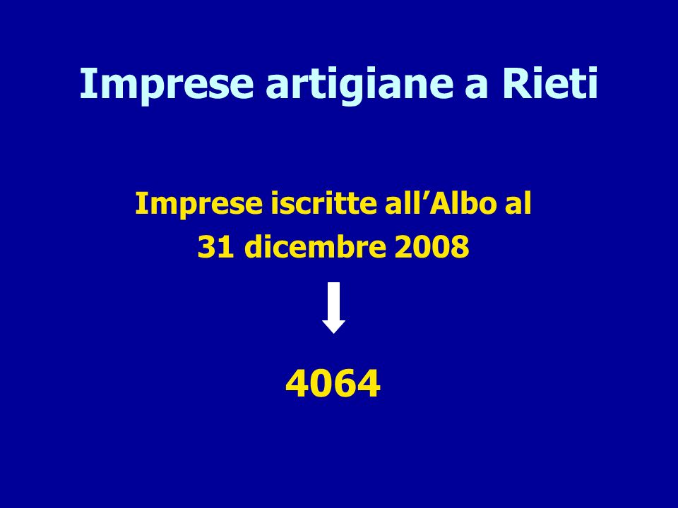 Imprese artigiane a Rieti