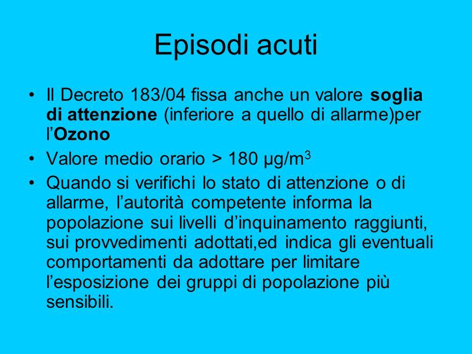 Episodi acuti Il Decreto 183/04 fissa anche un valore soglia di attenzione (inferiore a quello di allarme)per l'Ozono.