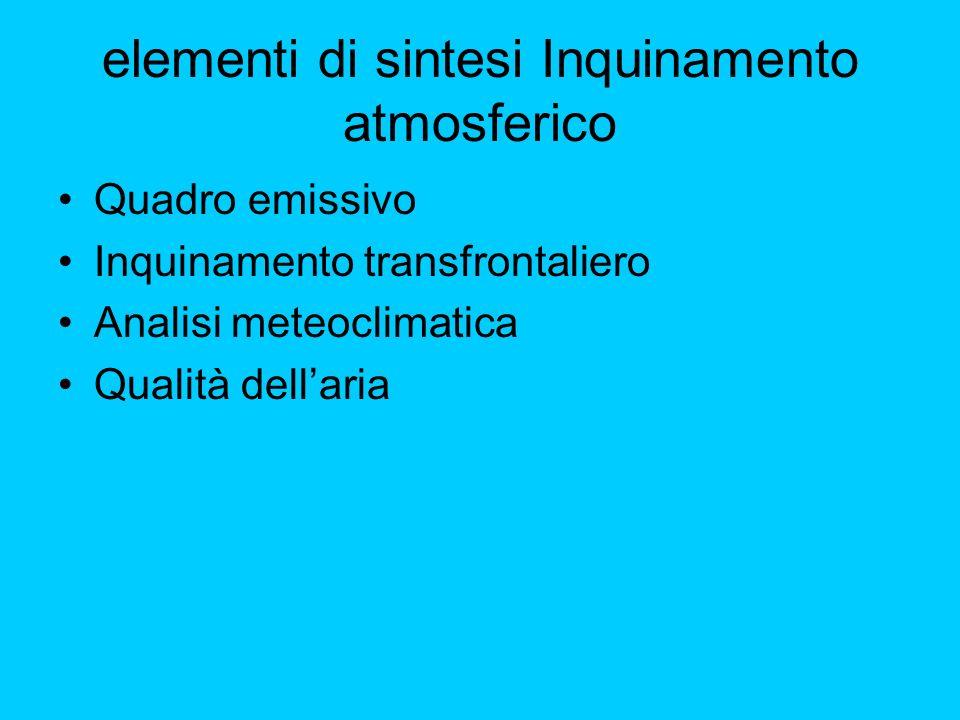 elementi di sintesi Inquinamento atmosferico