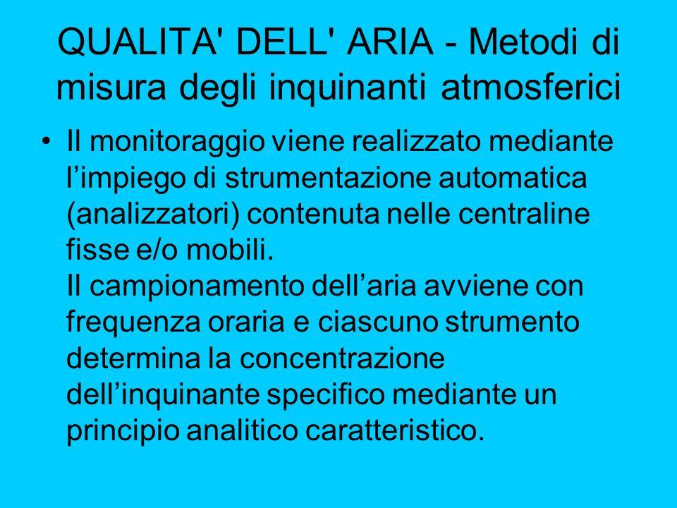 QUALITA DELL ARIA - Metodi di misura degli inquinanti atmosferici