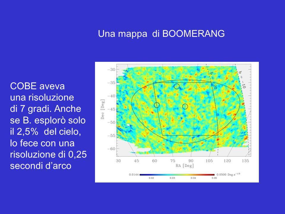 Una mappa di BOOMERANG COBE aveva. una risoluzione. di 7 gradi. Anche. se B. esplorò solo. il 2,5% del cielo,