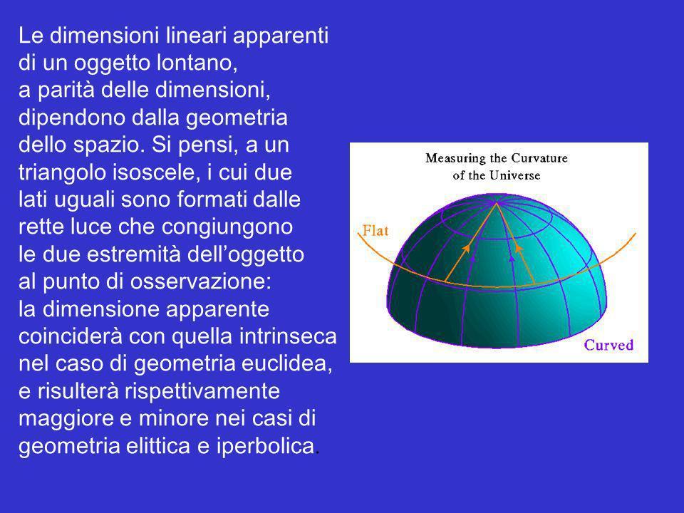 Le dimensioni lineari apparenti