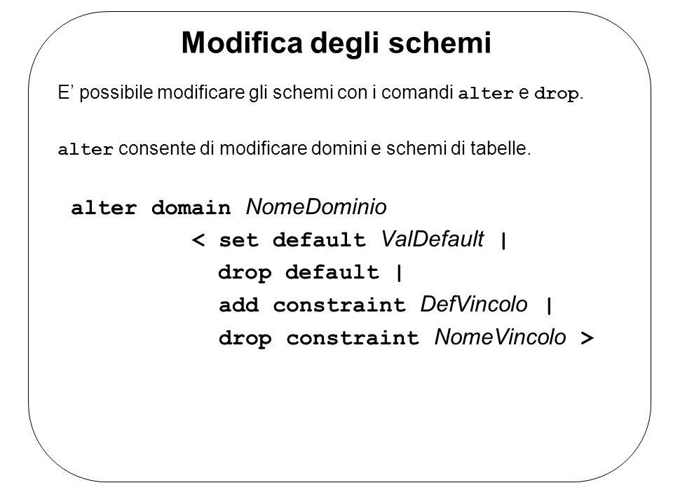 Modifica degli schemi alter domain NomeDominio
