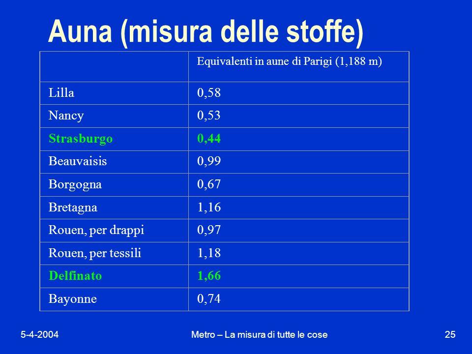 Auna (misura delle stoffe)