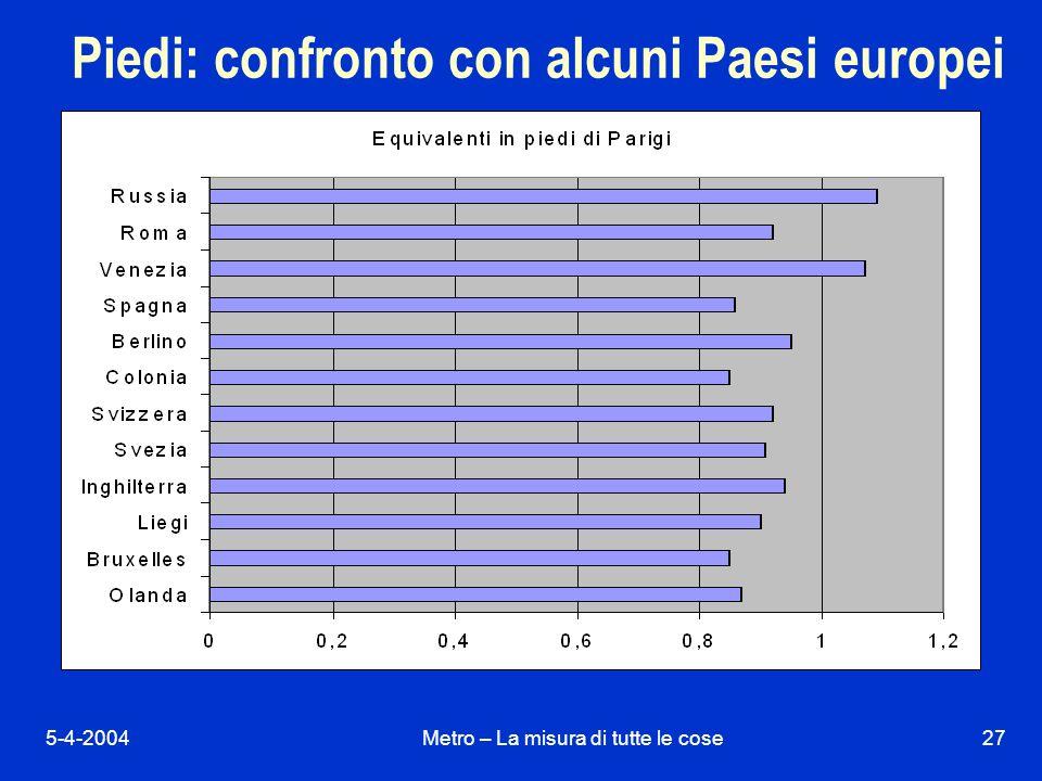 Piedi: confronto con alcuni Paesi europei
