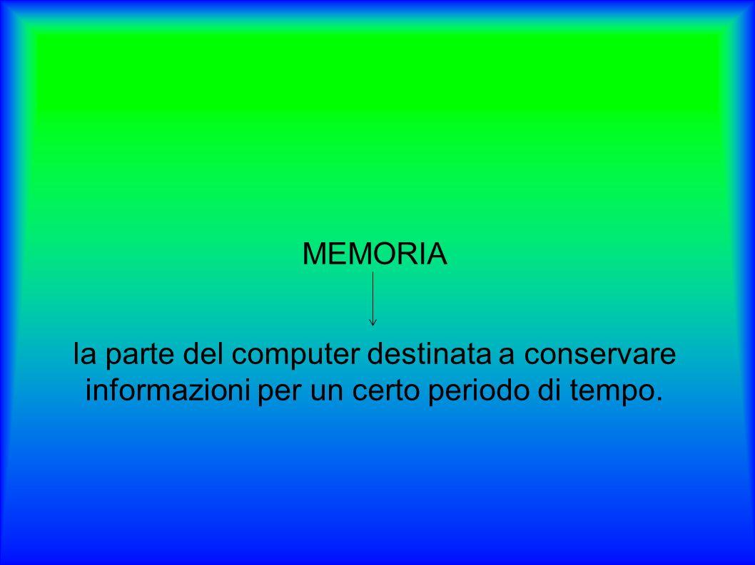 Cos è una memoria MEMORIA