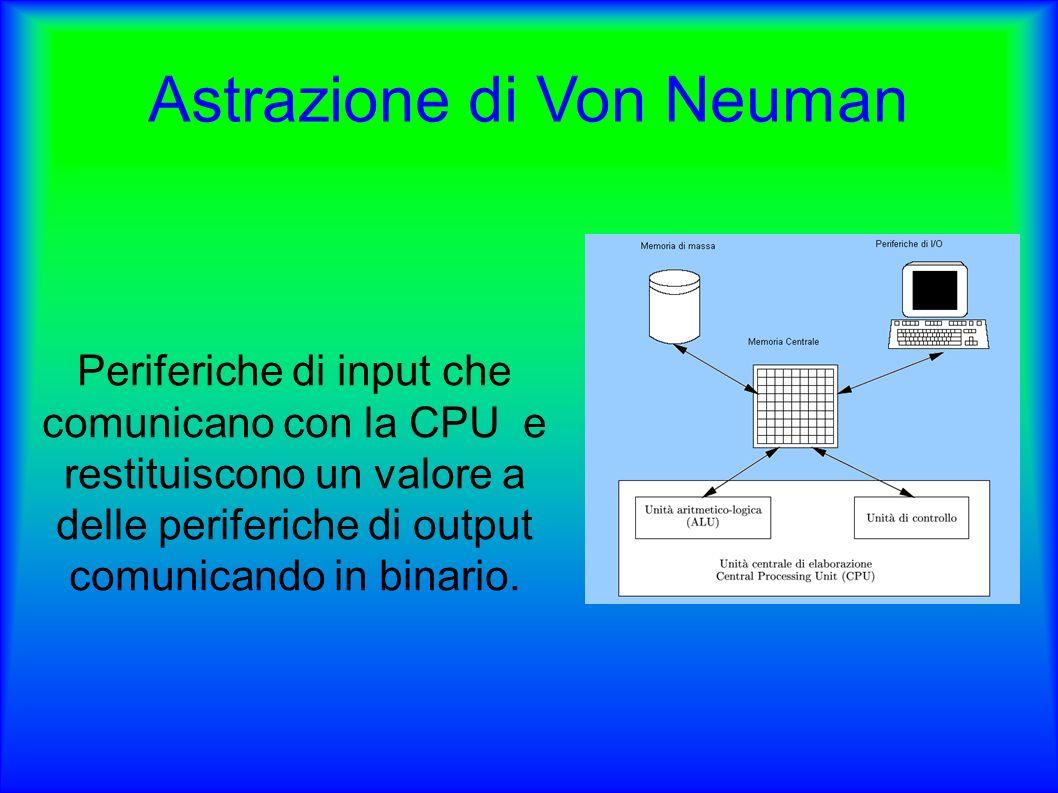 Astrazione di Von Neuman
