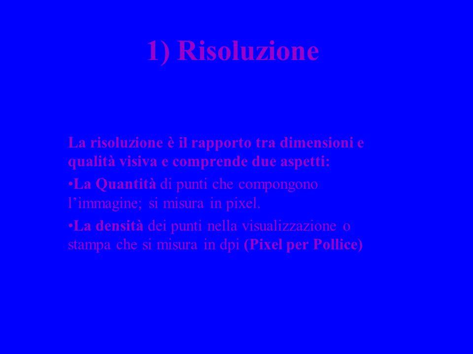 1) RisoluzioneLa risoluzione è il rapporto tra dimensioni e qualità visiva e comprende due aspetti: