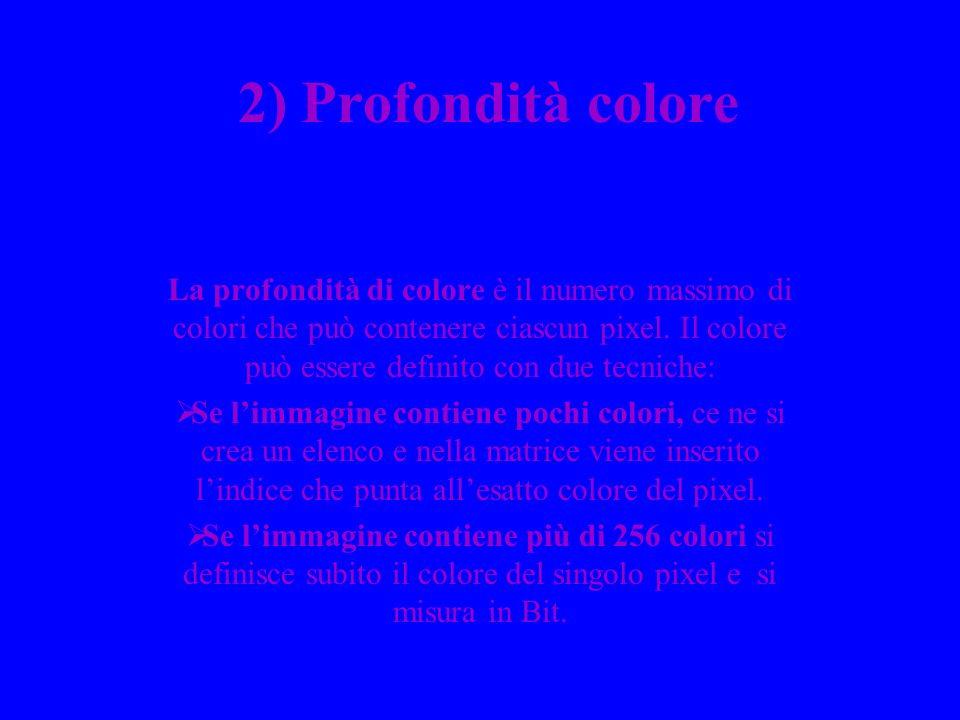 2) Profondità colore