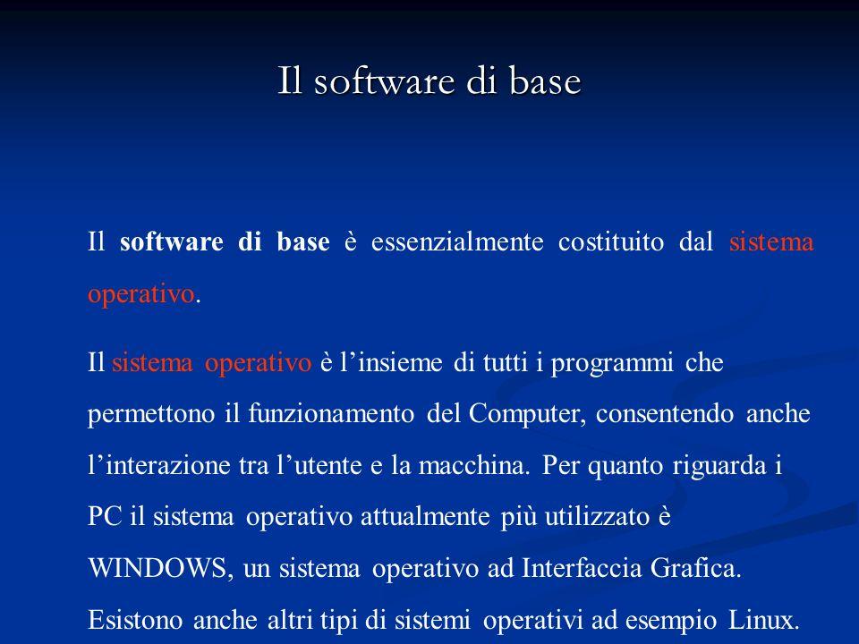 Il software di baseIl software di base è essenzialmente costituito dal sistema operativo.