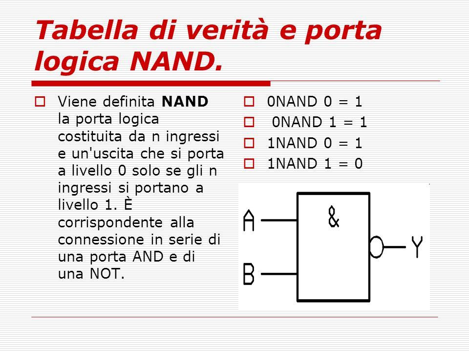 Tabella di verità e porta logica NAND.