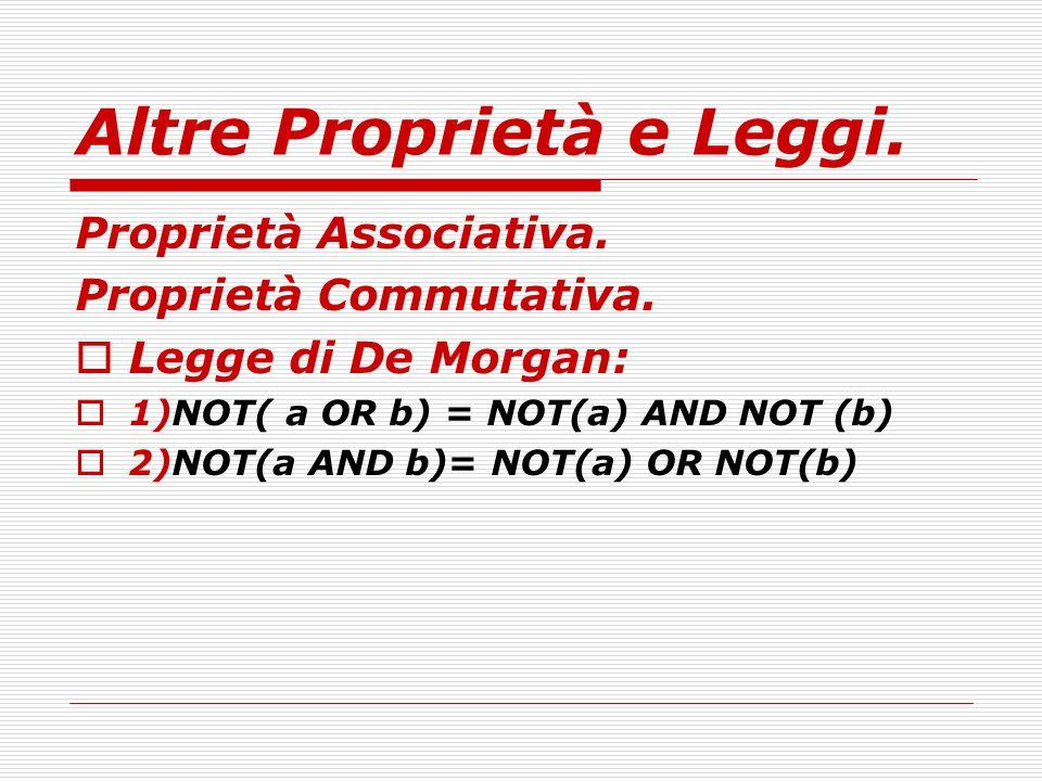 Altre Proprietà e Leggi.