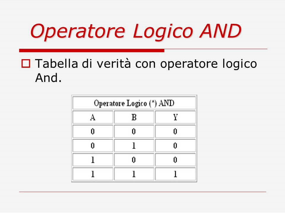 Operatore Logico AND Tabella di verità con operatore logico And.