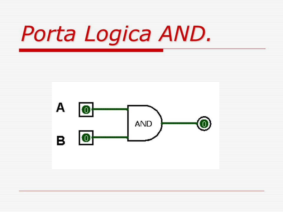 Porta Logica AND.