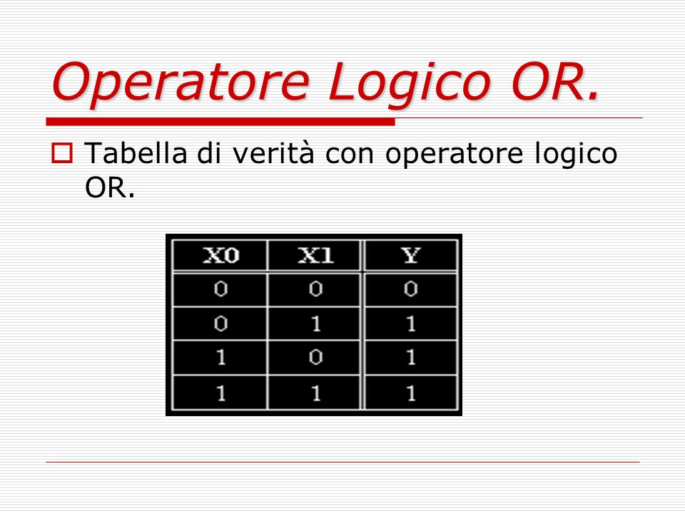 Operatore Logico OR. Tabella di verità con operatore logico OR.