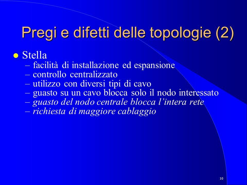 Pregi e difetti delle topologie (2)