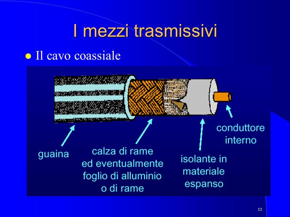I mezzi trasmissivi Il cavo coassiale