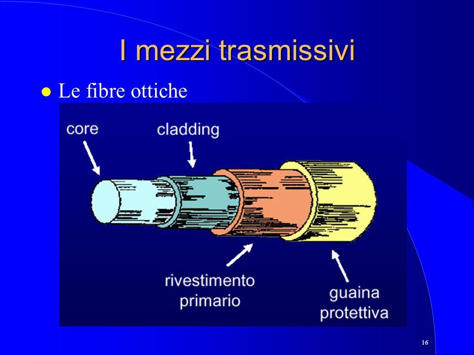 I mezzi trasmissivi Le fibre ottiche