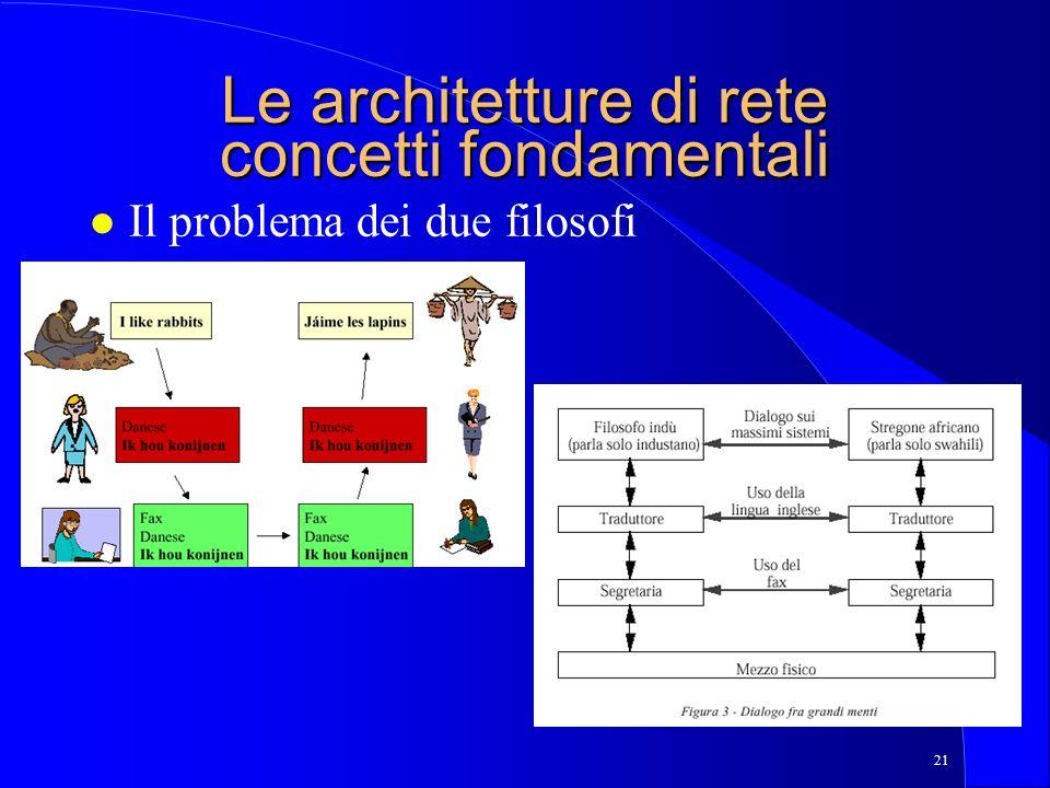 Le architetture di rete concetti fondamentali