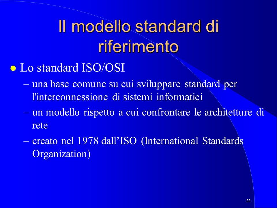 Il modello standard di riferimento