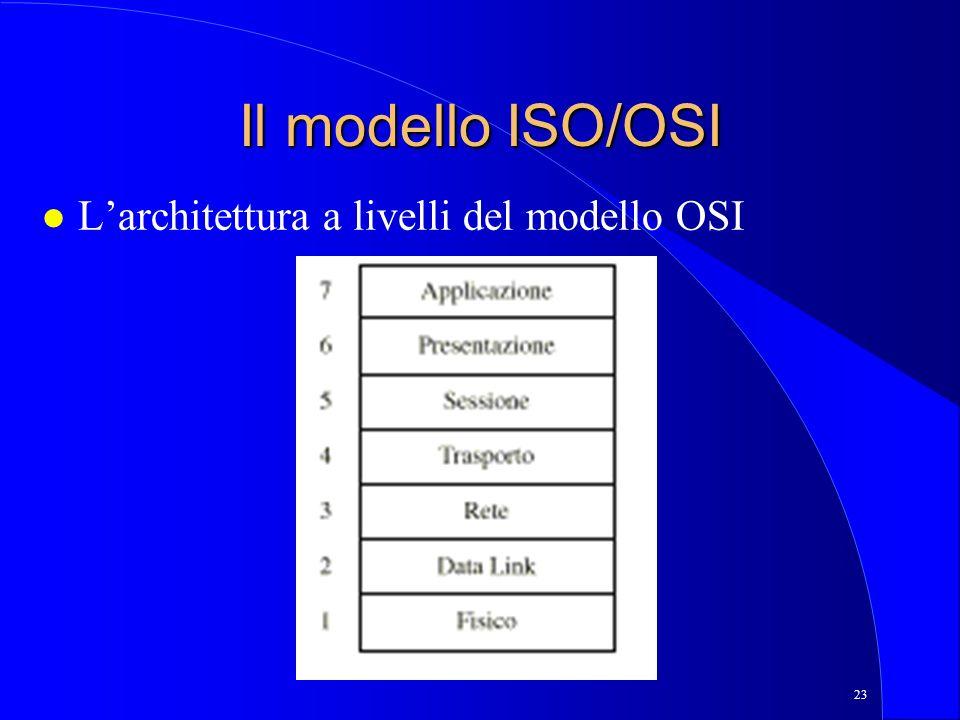 Il modello ISO/OSI L'architettura a livelli del modello OSI