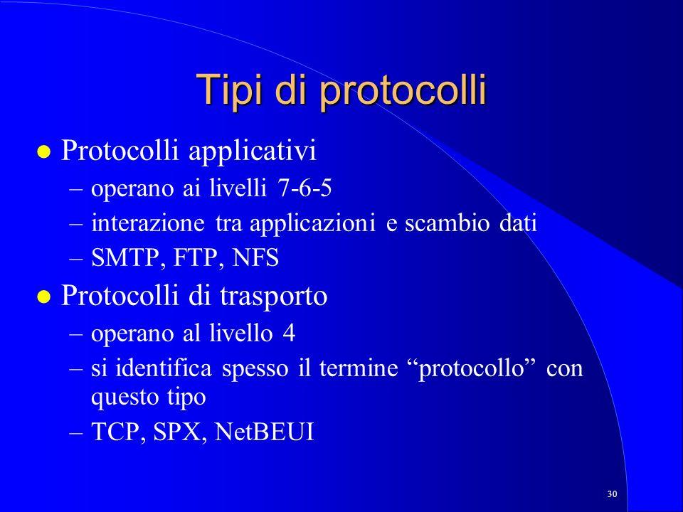 Tipi di protocolli Protocolli applicativi Protocolli di trasporto