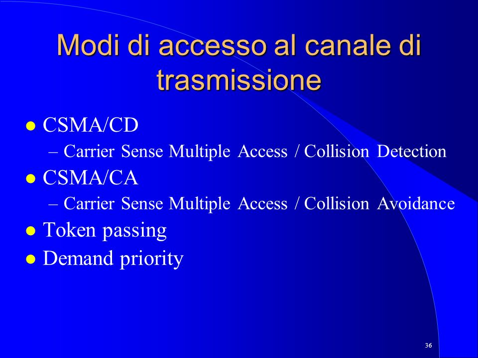 Modi di accesso al canale di trasmissione