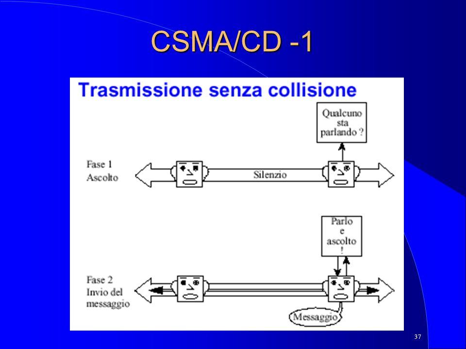 CSMA/CD -1