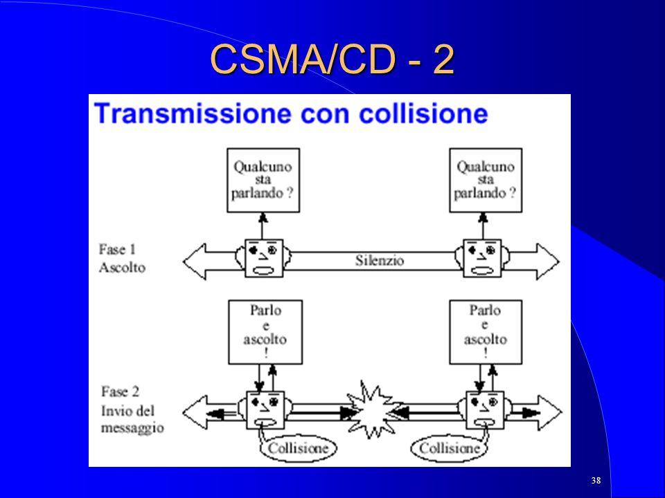 CSMA/CD - 2