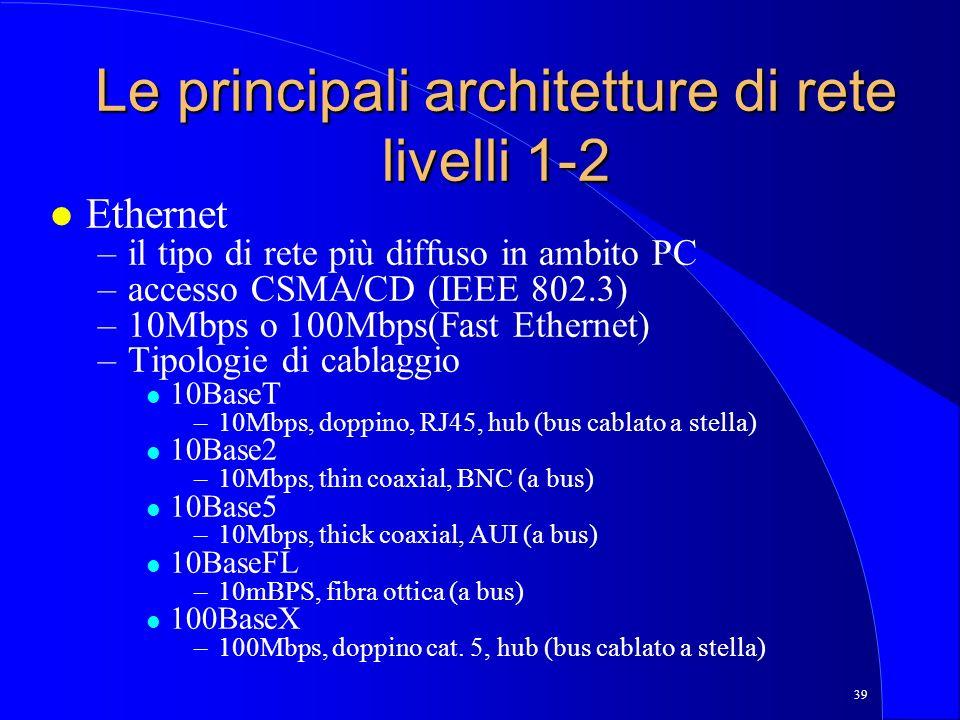 Le principali architetture di rete livelli 1-2