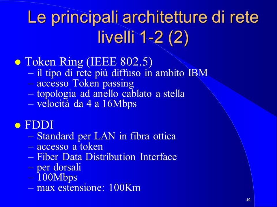 Le principali architetture di rete livelli 1-2 (2)